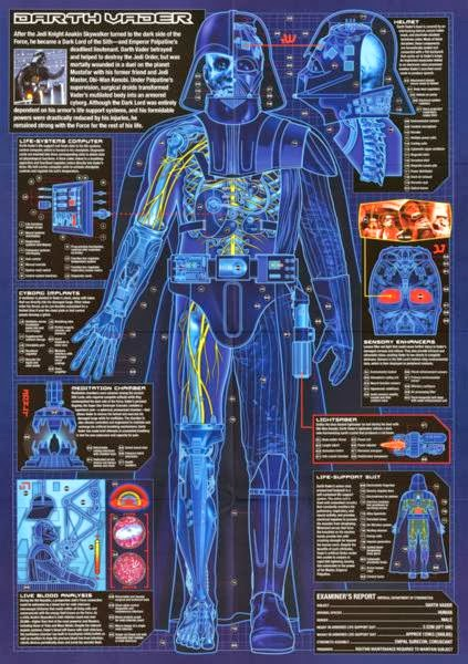 star wars blueprints  the ultimate collection