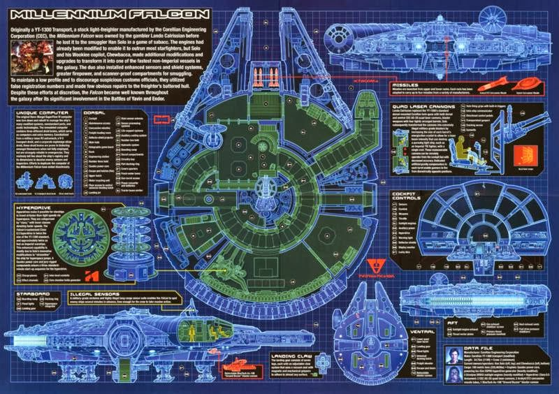 star wars blueprints the ultimate collection book collect. Black Bedroom Furniture Sets. Home Design Ideas