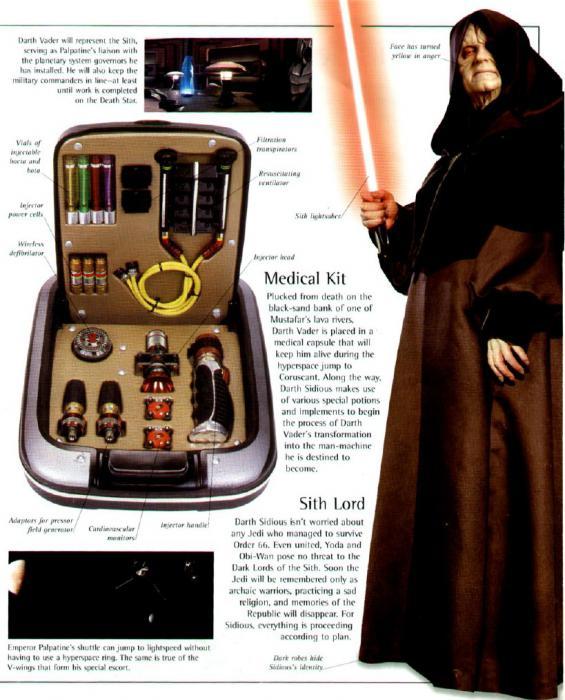 Sith Star Wars Visual Dictionary